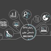 راهکارهای BPM و تحلیل داده های عظیم