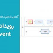 رویداد یا Event در زبان BPMN چیست؟